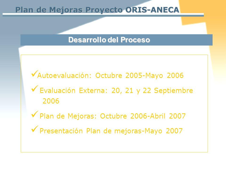 Plan de Mejoras Proyecto ORIS-ANECA Desarrollo del Proceso Autoevaluación: Octubre 2005-Mayo 2006 Evaluación Externa: 20, 21 y 22 Septiembre 2006 Plan de Mejoras: Octubre 2006-Abril 2007 Presentación Plan de mejoras-Mayo 2007