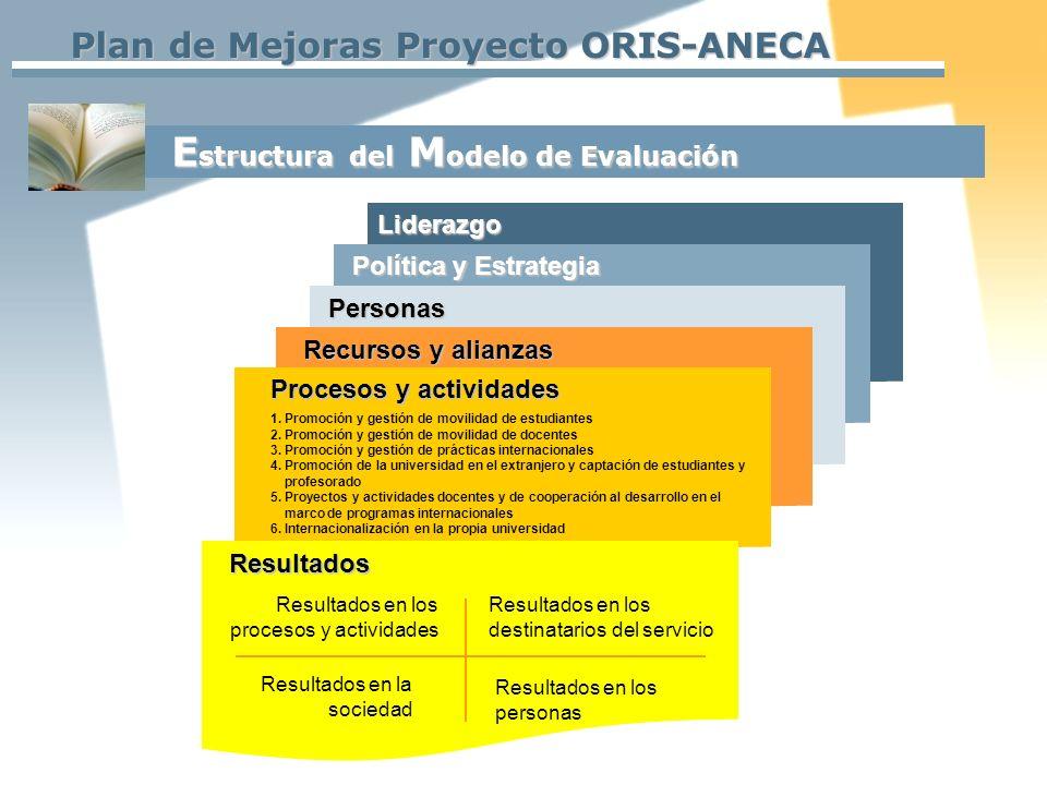 Plan de Mejoras Proyecto ORIS-ANECA E structura del M odelo de Evaluación Resultados en la sociedad Política y Estrategia Liderazgo Personas Recursos y alianzas Procesos y actividades Resultados en los procesos y actividades Resultados en los destinatarios del servicio Resultados en los personas Resultados 2.