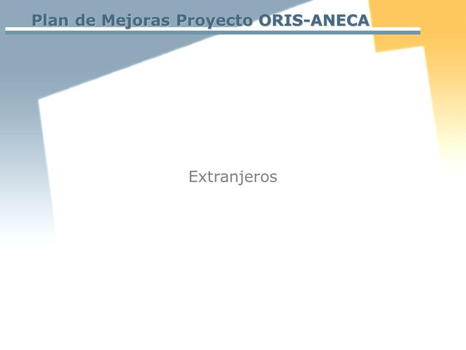 Plan de Mejoras Proyecto ORIS-ANECA Extranjeros