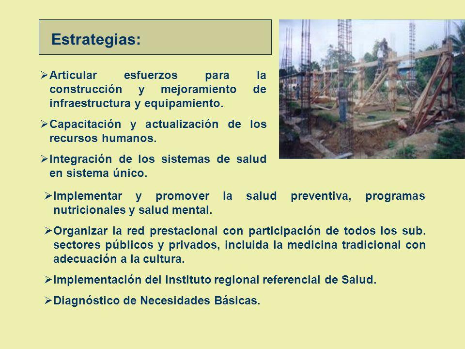 Servicios Salud y Básicos OBJETIVOS Y ESTRATEGIAS Objetivo: Región san Martín con salud integral, descentralizada y de calidad para todos (as). Poblac