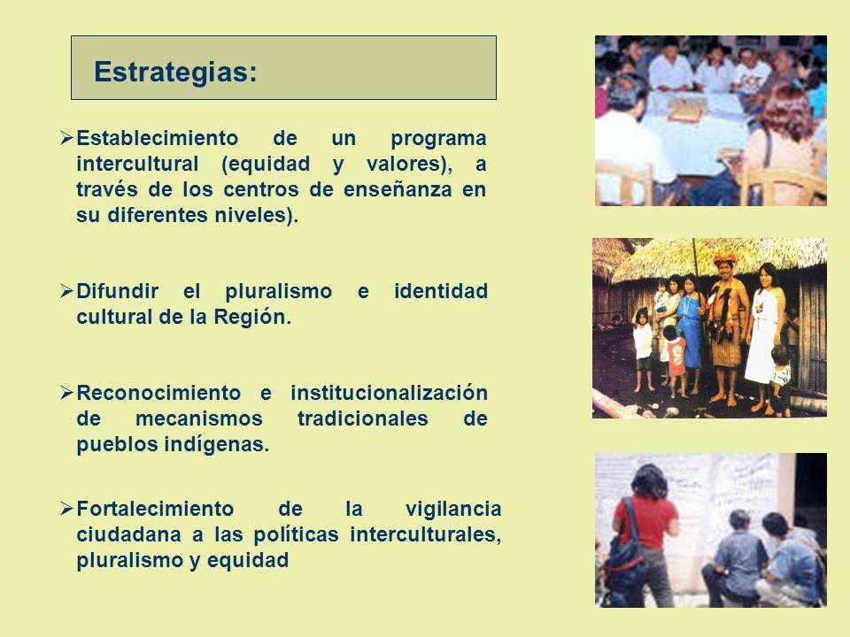 Equidad, Grupos excluidos, Interculturalidad Objetivo :Población sensibilizada en derechos y obligaciones como ciudadanos/as, desde una perspectiva in