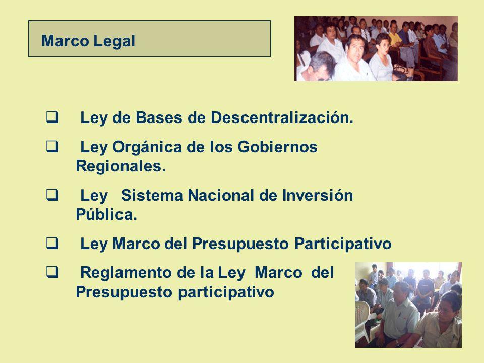 Ley de Bases de Descentralización.Ley Orgánica de los Gobiernos Regionales.