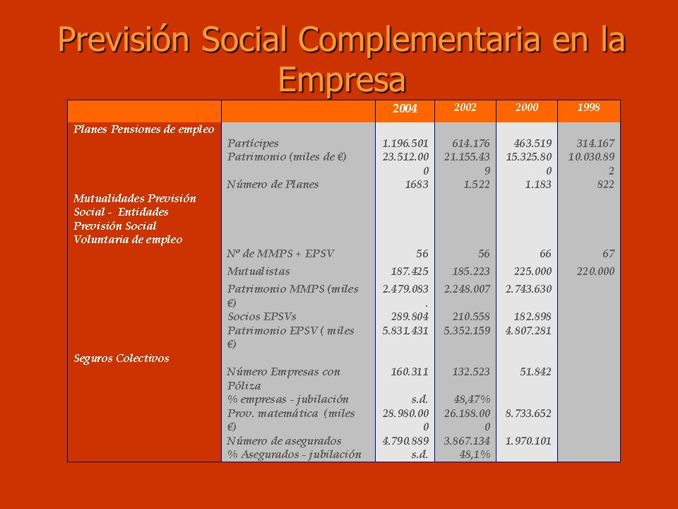 Diálogo Social – Planes de Empleo (II) Composición comisiones de control.