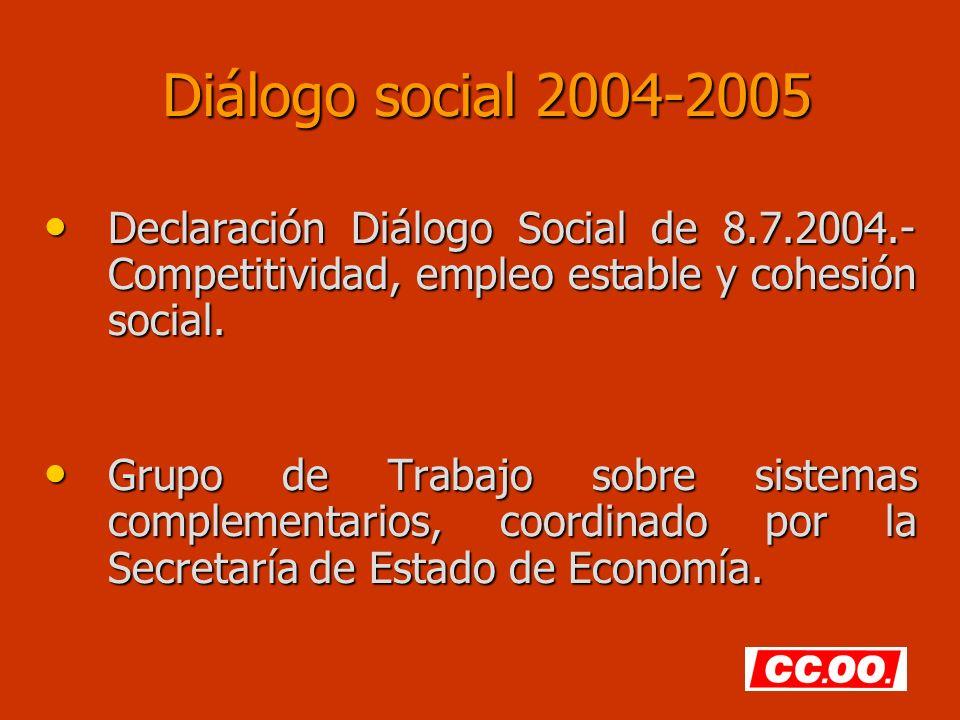 Diálogo social 2004-2005 Declaración Diálogo Social de 8.7.2004.- Competitividad, empleo estable y cohesión social. Declaración Diálogo Social de 8.7.