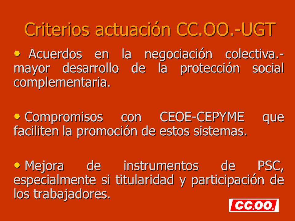 Criterios actuación CC.OO.-UGT Acuerdos en la negociación colectiva.- mayor desarrollo de la protección social complementaria. Acuerdos en la negociac