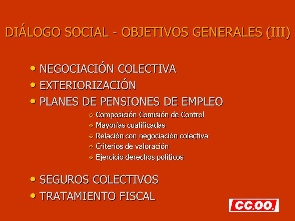 DIÁLOGO SOCIAL - OBJETIVOS GENERALES (III) NEGOCIACIÓN COLECTIVA NEGOCIACIÓN COLECTIVA EXTERIORIZACIÓN EXTERIORIZACIÓN PLANES DE PENSIONES DE EMPLEO PLANES DE PENSIONES DE EMPLEO Composición Comisión de Control Composición Comisión de Control Mayorías cualificadas Mayorías cualificadas Relación con negociación colectiva Relación con negociación colectiva Criterios de valoración Criterios de valoración Ejercicio derechos políticos Ejercicio derechos políticos SEGUROS COLECTIVOS SEGUROS COLECTIVOS TRATAMIENTO FISCAL TRATAMIENTO FISCAL
