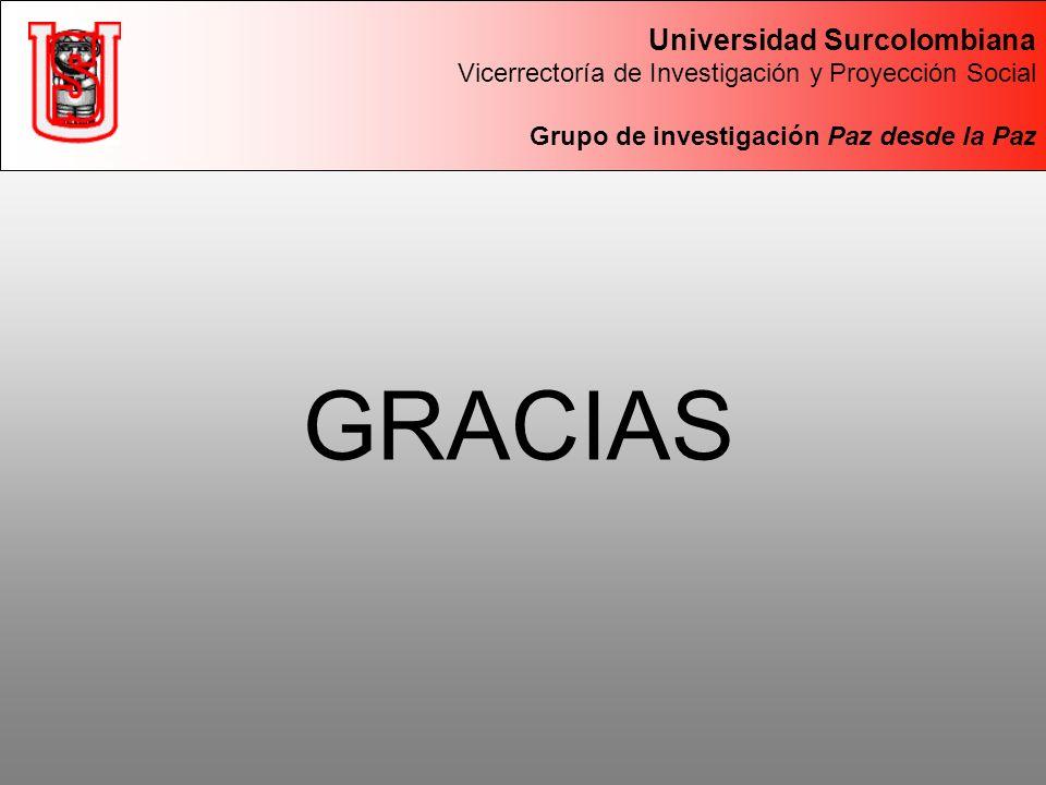 GRACIAS Universidad Surcolombiana Vicerrectoría de Investigación y Proyección Social Grupo de investigación Paz desde la Paz