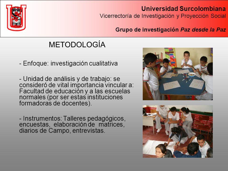 METODOLOGÍA - Enfoque: investigación cualitativa - Unidad de análisis y de trabajo: se consideró de vital importancia vincular a: Facultad de educación y a las escuelas normales (por ser estas instituciones formadoras de docentes).