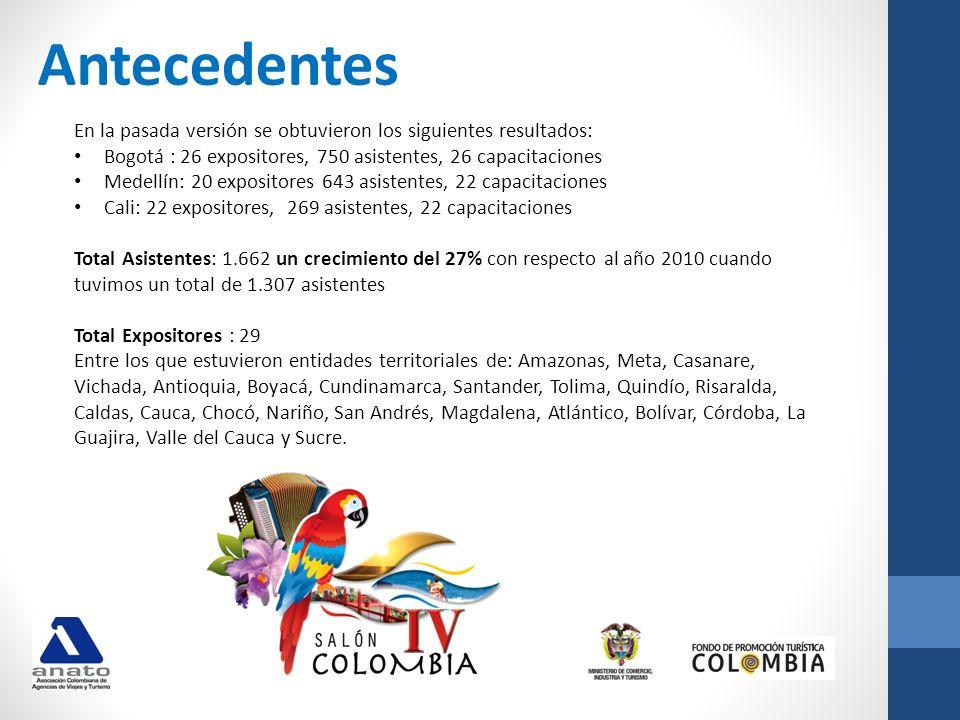 Objetivo de IV Salón Colombia En un espacio de aproximadamente 400mts2 se ambientará una muestra turística con aspectos culturales y geográficos de cada uno de los destinos nacionales ofrecidos por las entidades territoriales con la intensión de enseñarle a los asistentes a reconocer las fortalezas de cada uno de los destinos y productos con sus principales atractivos.