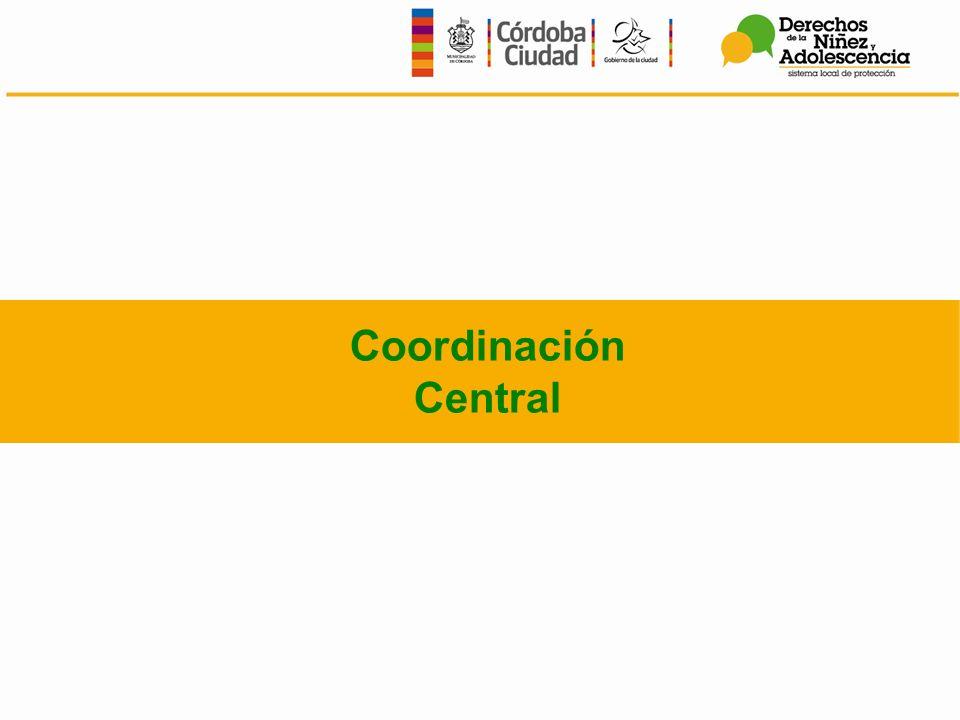 Coordinación Central