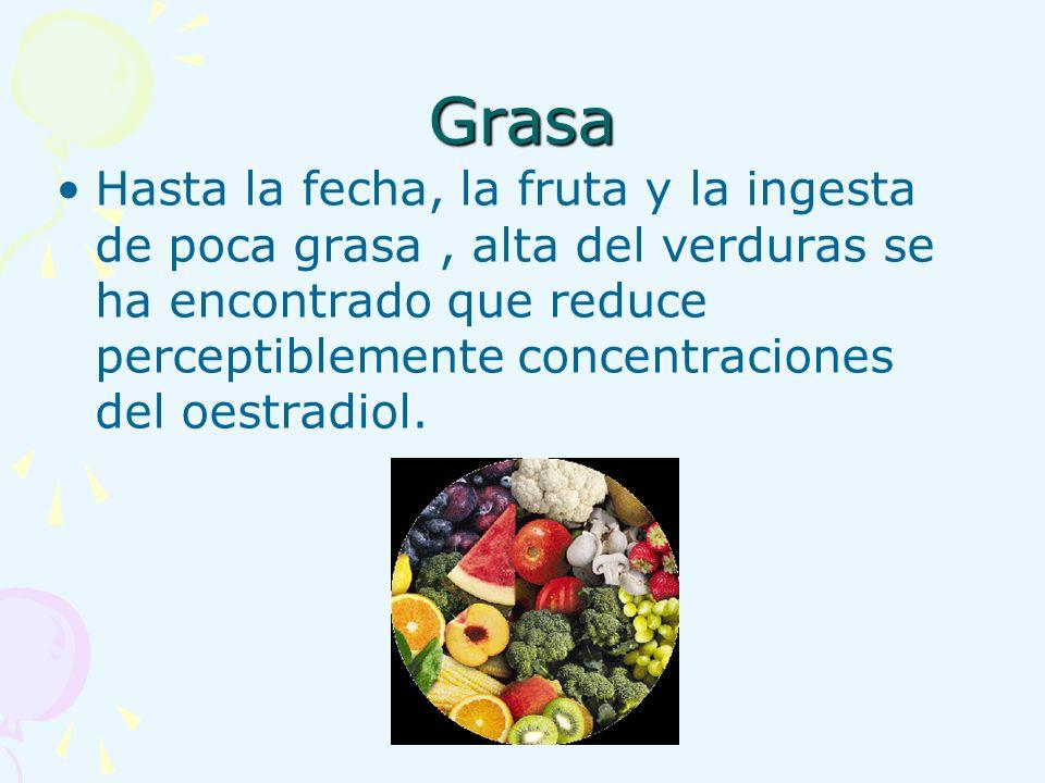Grasa Hasta la fecha, la fruta y la ingesta de poca grasa, alta del verduras se ha encontrado que reduce perceptiblemente concentraciones del oestradi