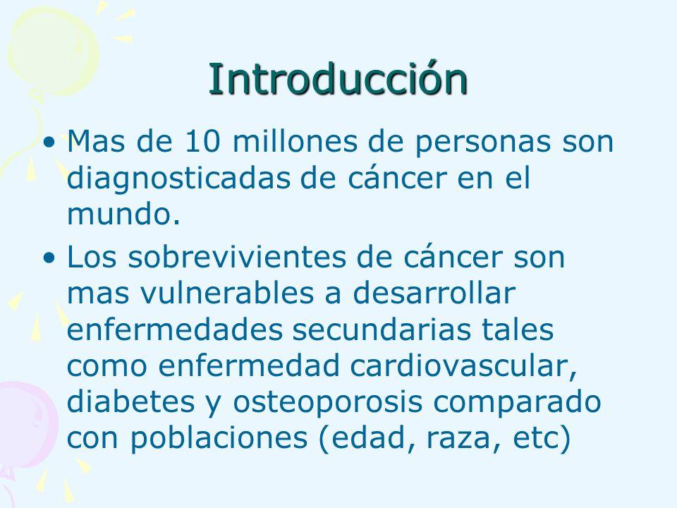 Introducción Mas de 10 millones de personas son diagnosticadas de cáncer en el mundo. Los sobrevivientes de cáncer son mas vulnerables a desarrollar e