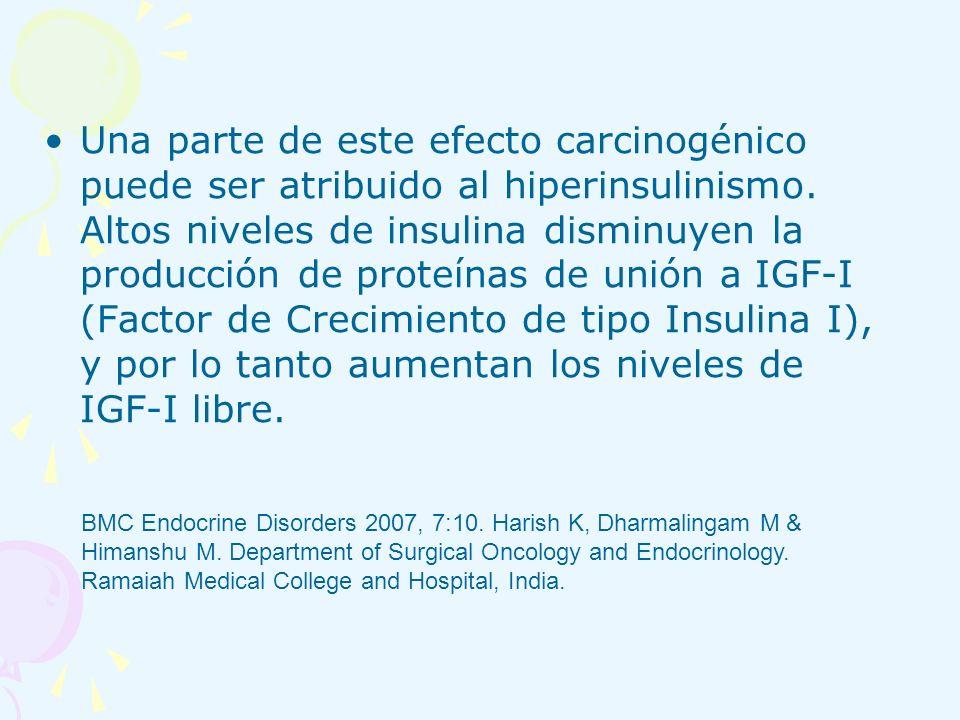 Una parte de este efecto carcinogénico puede ser atribuido al hiperinsulinismo. Altos niveles de insulina disminuyen la producción de proteínas de uni