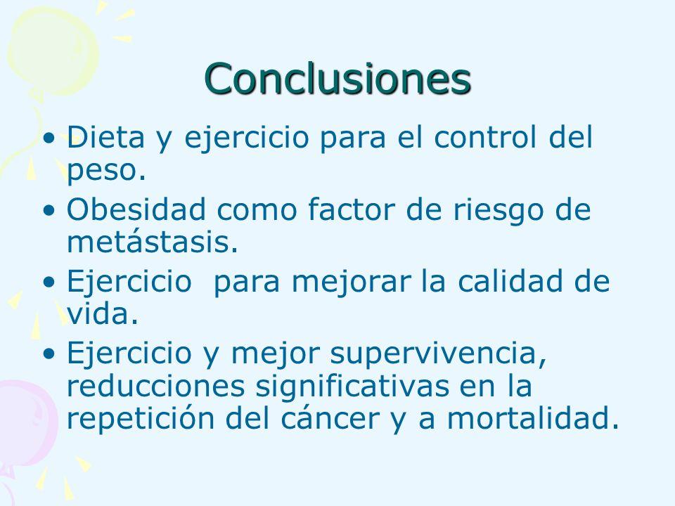 Conclusiones Dieta y ejercicio para el control del peso. Obesidad como factor de riesgo de metástasis. Ejercicio para mejorar la calidad de vida. Ejer