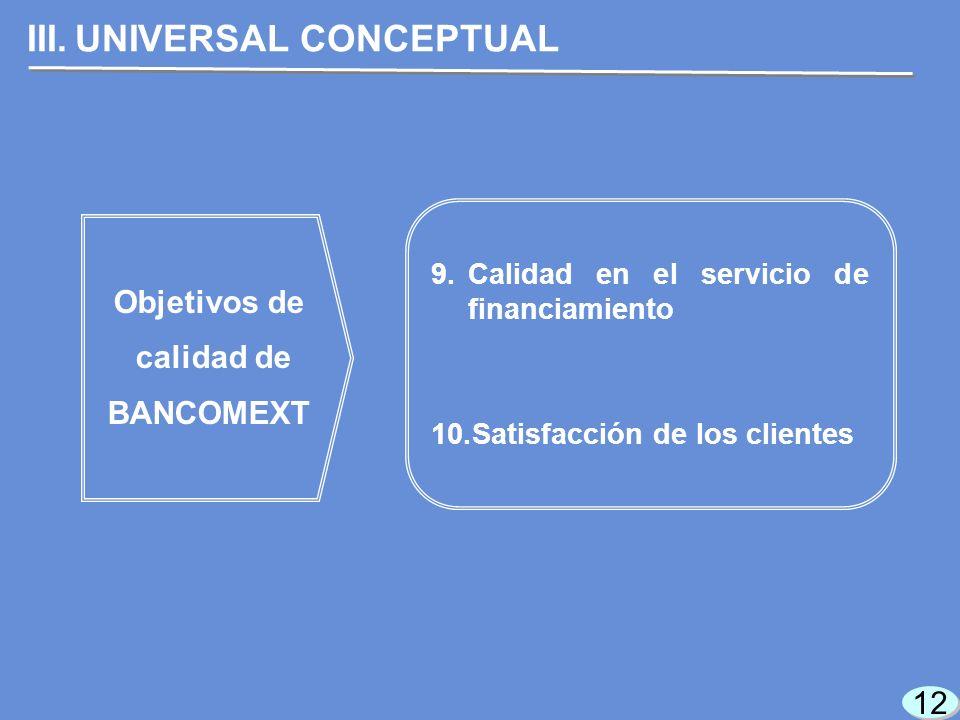 12 9.Calidad en el servicio de financiamiento 10.Satisfacción de los clientes Objetivos de calidad de BANCOMEXT III.UNIVERSAL CONCEPTUAL