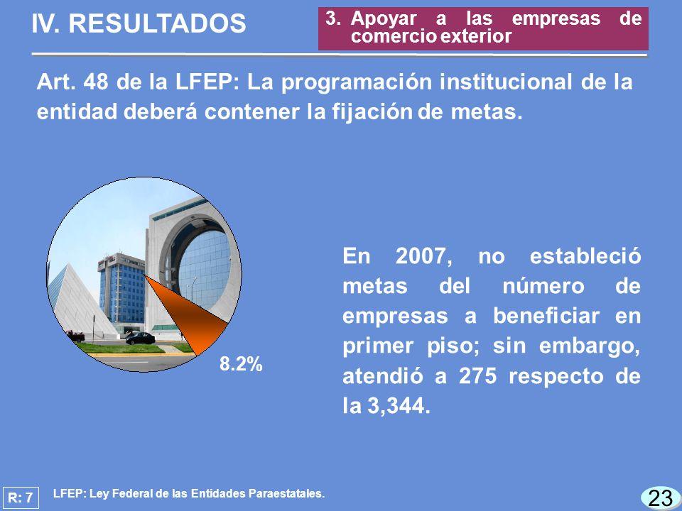 23 En 2007, no estableció metas del número de empresas a beneficiar en primer piso; sin embargo, atendió a 275 respecto de la 3,344.