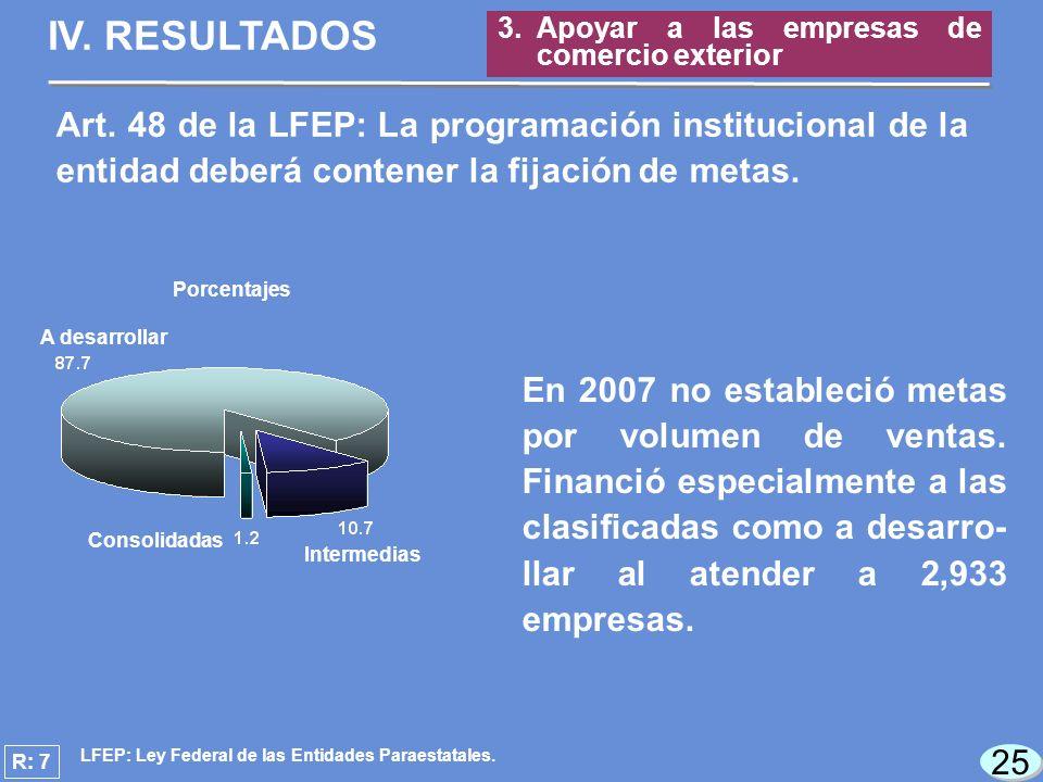 25 En 2007 no estableció metas por volumen de ventas.