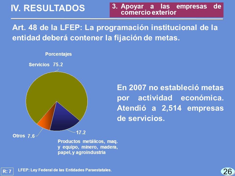 26 En 2007 no estableció metas por actividad económica.