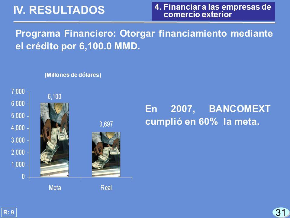 31 R: 9 4. Financiar a las empresas de comercio exterior IV.