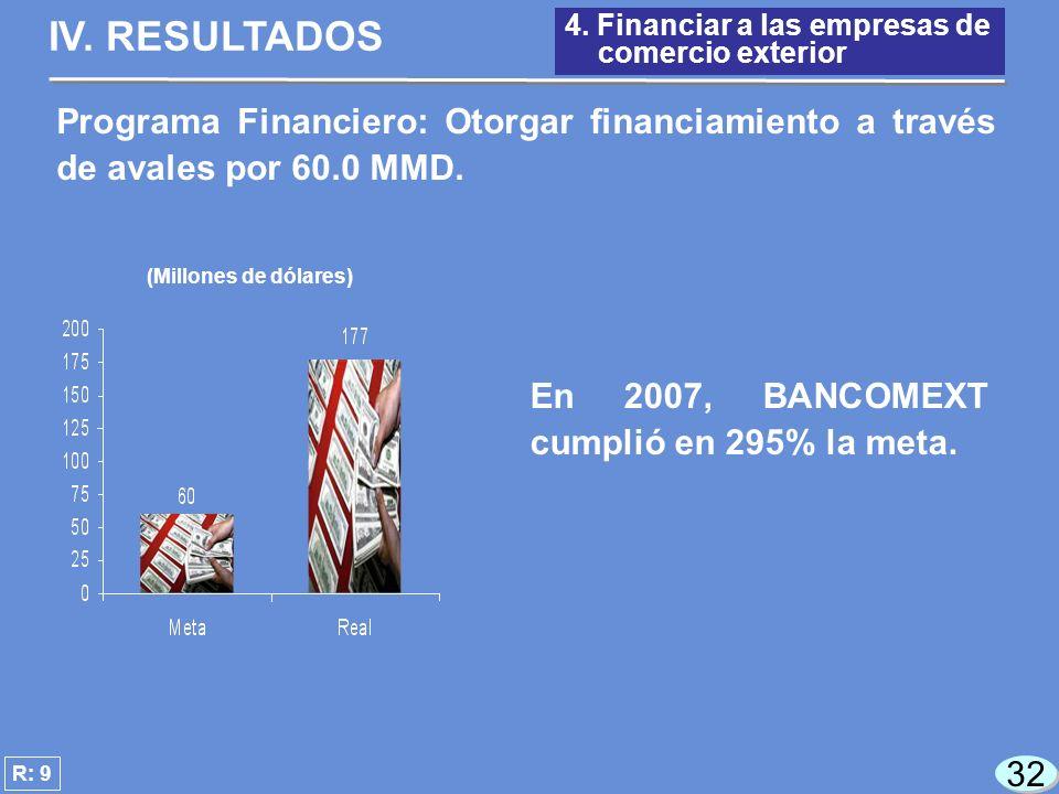 32 R: 9 4. Financiar a las empresas de comercio exterior IV.