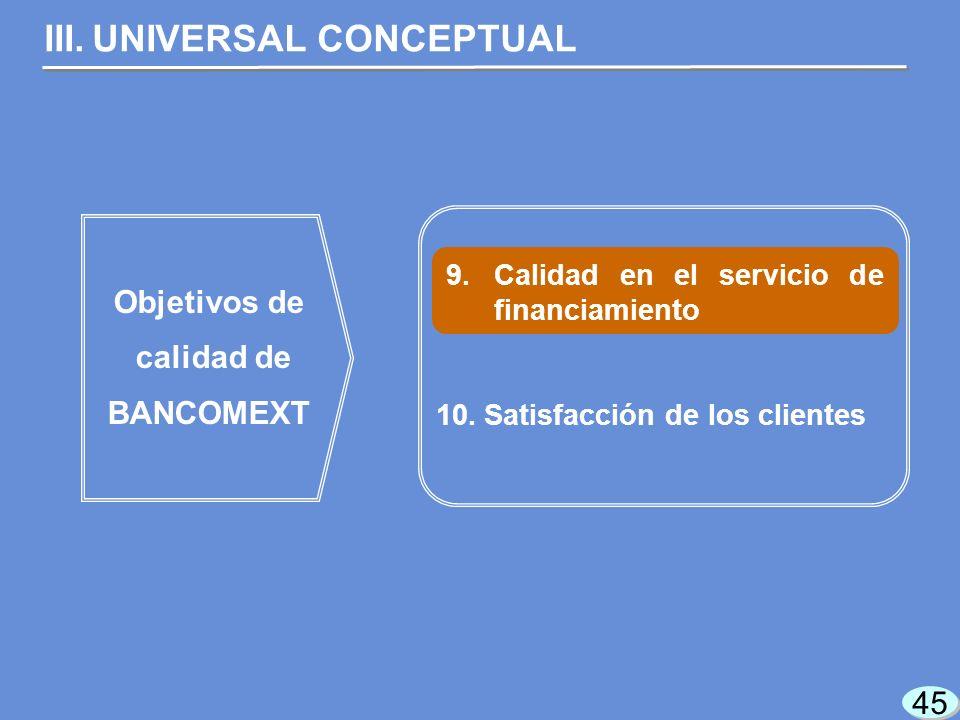 45 9.Calidad en el servicio de financiamiento Objetivos de calidad de BANCOMEXT III.UNIVERSAL CONCEPTUAL 10.Satisfacción de los clientes