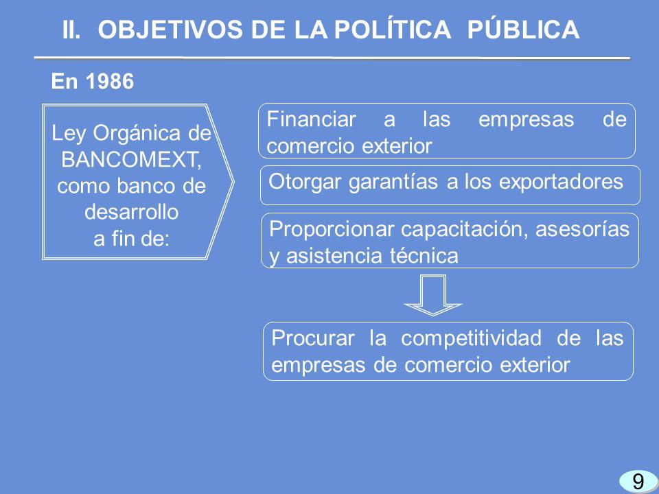 9 9 Financiar a las empresas de comercio exterior II.