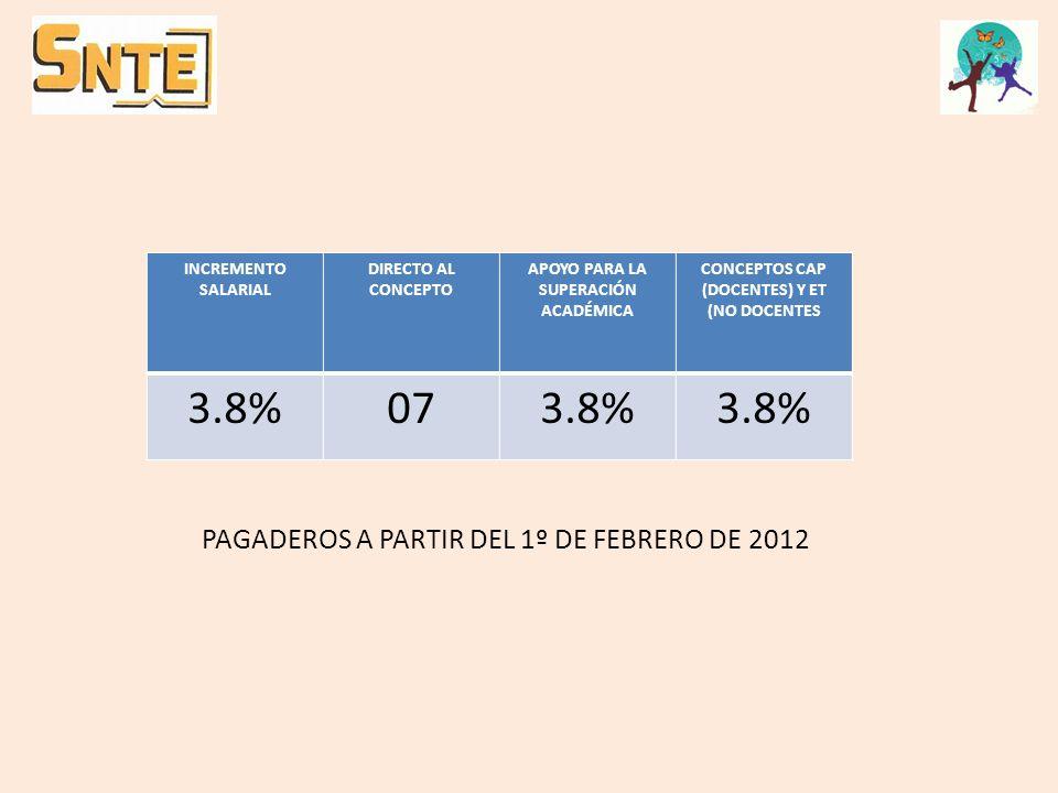 INCREMENTO SALARIAL DIRECTO AL CONCEPTO APOYO PARA LA SUPERACIÓN ACADÉMICA CONCEPTOS CAP (DOCENTES) Y ET (NO DOCENTES 3.8%073.8% PAGADEROS A PARTIR DE