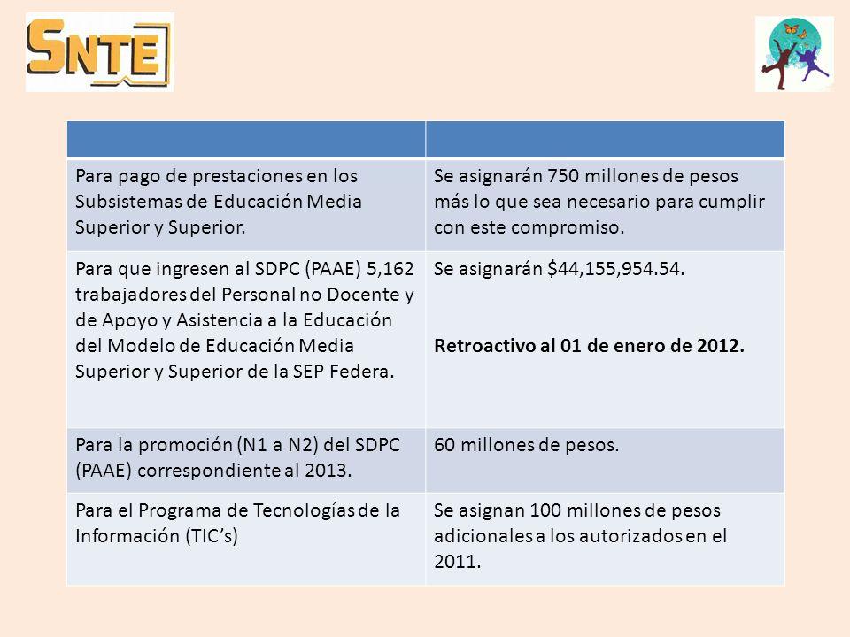 Para pago de prestaciones en los Subsistemas de Educación Media Superior y Superior. Se asignarán 750 millones de pesos más lo que sea necesario para