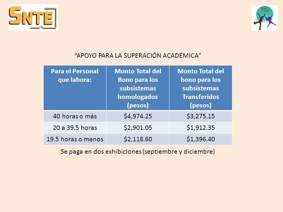 Para el Personal que labora: Monto Total del Bono para los subsistemas homologados (pesos) Monto Total del bono para los subsistemas Transferidos (pes