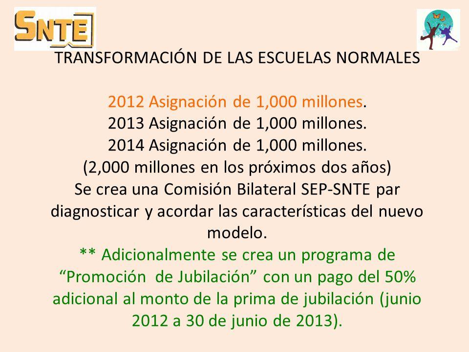 TRANSFORMACIÓN DE LAS ESCUELAS NORMALES 2012 Asignación de 1,000 millones. 2013 Asignación de 1,000 millones. 2014 Asignación de 1,000 millones. (2,00