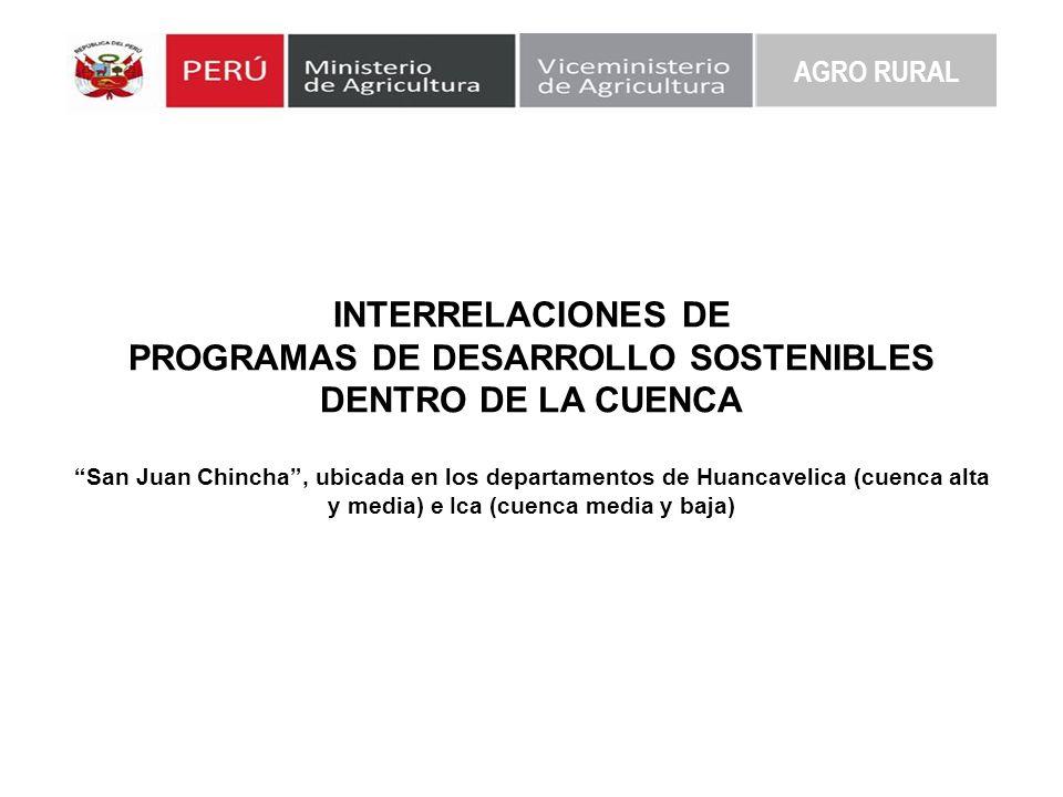 AGRO RURAL INTERRELACIONES DE PROGRAMAS DE DESARROLLO SOSTENIBLES DENTRO DE LA CUENCA San Juan Chincha, ubicada en los departamentos de Huancavelica (