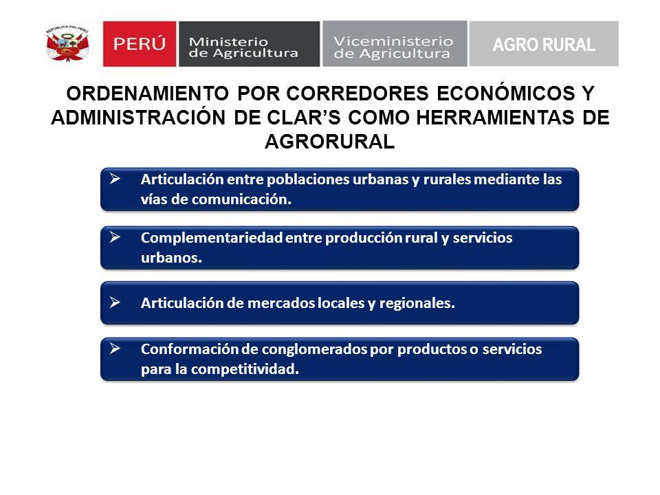 AGRO RURAL ORDENAMIENTO POR CORREDORES ECONÓMICOS Y ADMINISTRACIÓN DE CLARS COMO HERRAMIENTAS DE AGRORURAL Articulación entre poblaciones urbanas y ru