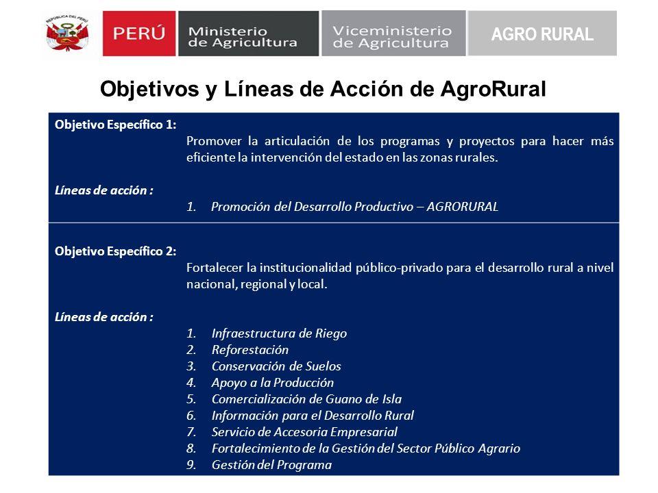 Objetivos y Líneas de Acción de AgroRural AGRO RURAL Objetivo Específico 1: Promover la articulación de los programas y proyectos para hacer más efici