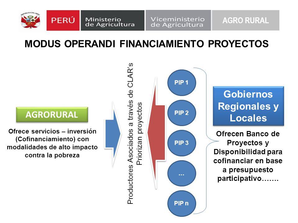 AGRO RURAL MODUS OPERANDI FINANCIAMIENTO PROYECTOS AGRORURAL Ofrece servicios – inversión (Cofinanciamiento) con modalidades de alto impacto contra la