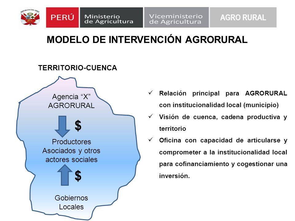 AGRO RURAL MODELO DE INTERVENCIÓN AGRORURAL TERRITORIO-CUENCA Agencia X AGRORURAL Productores Asociados y otros actores sociales Gobiernos Locales $ $