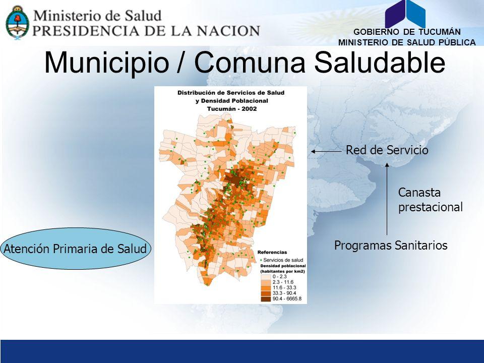 GOBIERNO DE TUCUMÁN MINISTERIO DE SALUD PÚBLICA Municipio / Comuna Saludable Red de Servicio Programas Sanitarios Canasta prestacional Atención Primar