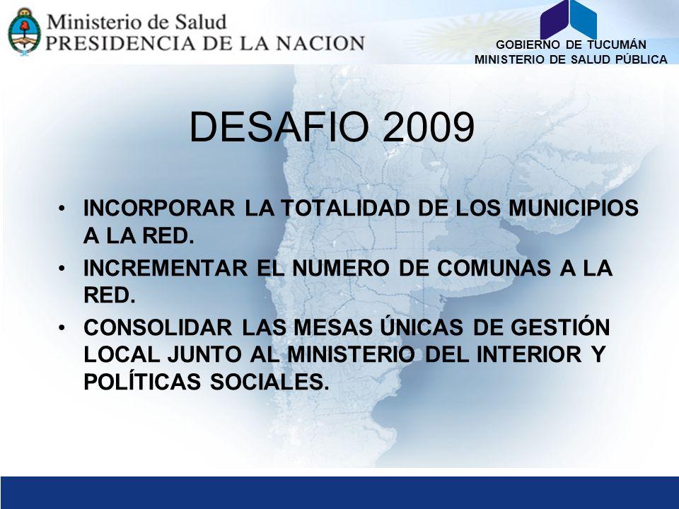 GOBIERNO DE TUCUMÁN MINISTERIO DE SALUD PÚBLICA DESAFIO 2009 INCORPORAR LA TOTALIDAD DE LOS MUNICIPIOS A LA RED. INCREMENTAR EL NUMERO DE COMUNAS A LA