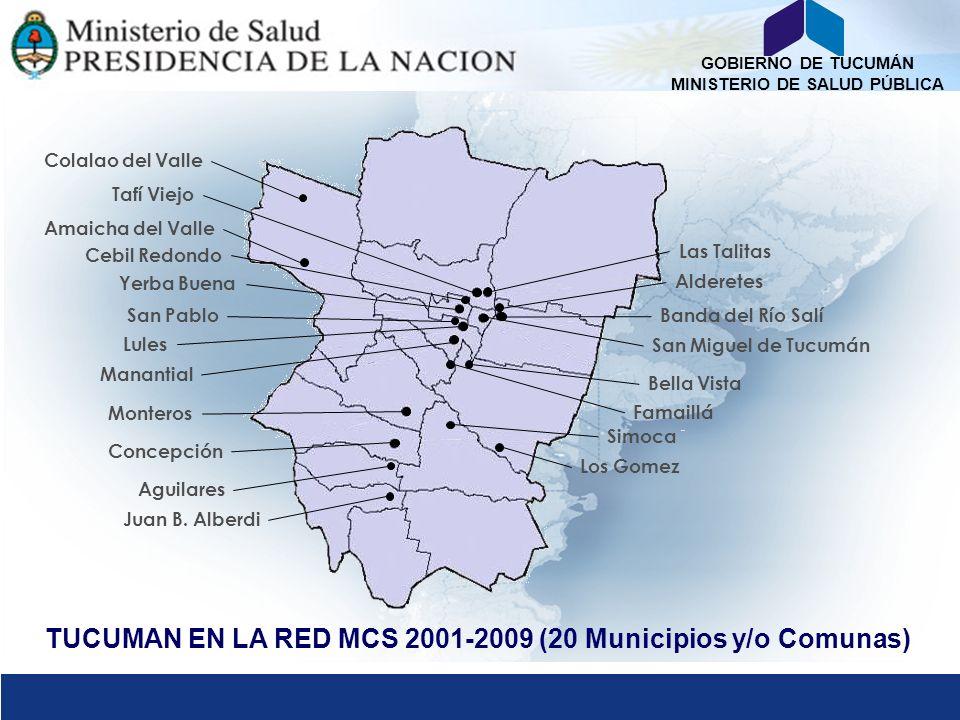 GOBIERNO DE TUCUMÁN MINISTERIO DE SALUD PÚBLICA TUCUMAN EN LA RED MCS 2001-2009 (20 Municipios y/o Comunas) Aguilares Famaillá San Miguel de Tucumán L