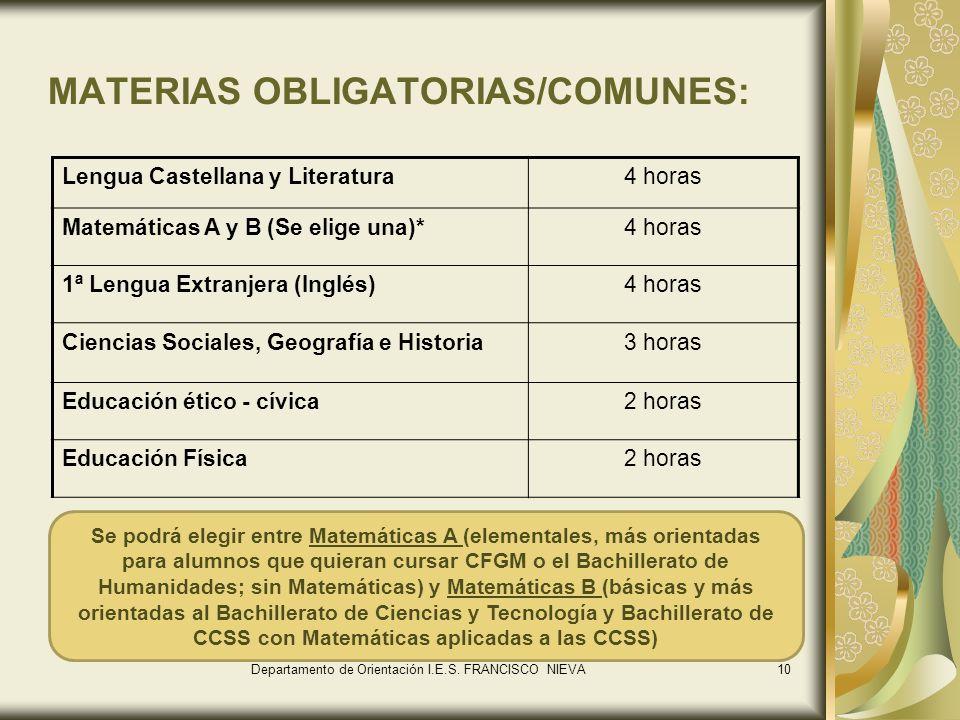 10 MATERIAS OBLIGATORIAS/COMUNES: Lengua Castellana y Literatura4 horas Matemáticas A y B (Se elige una)*4 horas 1ª Lengua Extranjera (Inglés)4 horas
