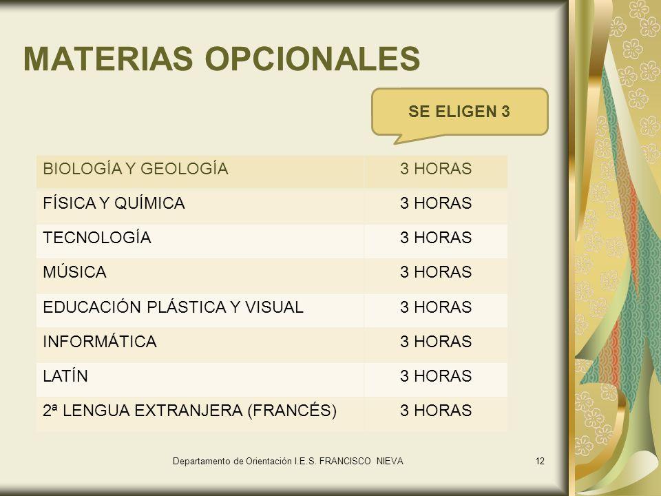 MATERIAS OPCIONALES BIOLOGÍA Y GEOLOGÍA3 HORAS FÍSICA Y QUÍMICA3 HORAS TECNOLOGÍA3 HORAS MÚSICA3 HORAS EDUCACIÓN PLÁSTICA Y VISUAL3 HORAS INFORMÁTICA3 HORAS LATÍN3 HORAS 2ª LENGUA EXTRANJERA (FRANCÉS)3 HORAS Departamento de Orientación I.E.S.