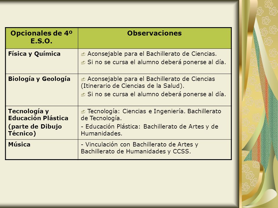 Opcionales de 4º E.S.O. Observaciones Física y Química Aconsejable para el Bachillerato de Ciencias. Si no se cursa el alumno deberá ponerse al día. B