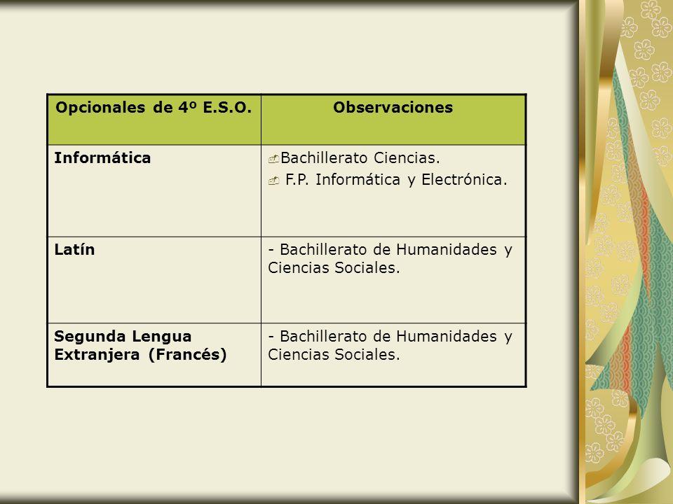 Opcionales de 4º E.S.O.Observaciones Informática Bachillerato Ciencias. F.P. Informática y Electrónica. Latín- Bachillerato de Humanidades y Ciencias