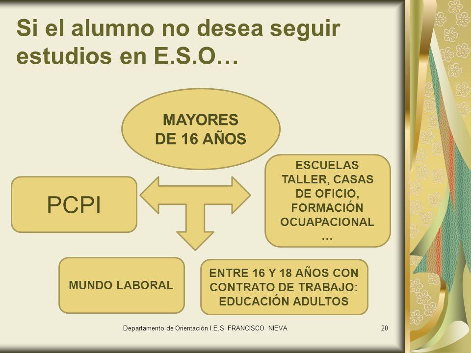 Si el alumno no desea seguir estudios en E.S.O… Departamento de Orientación I.E.S.
