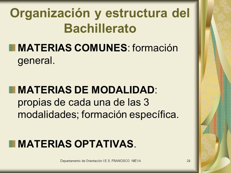 Organización y estructura del Bachillerato MATERIAS COMUNES: formación general. MATERIAS DE MODALIDAD: propias de cada una de las 3 modalidades; forma