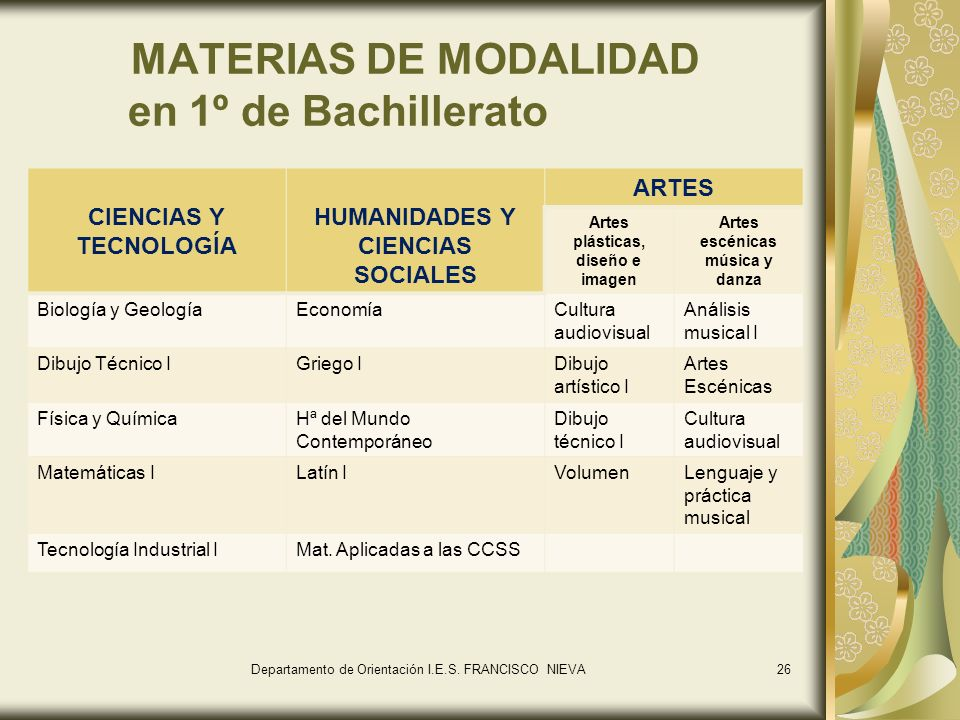 26 MATERIAS DE MODALIDAD en 1º de Bachillerato Departamento de Orientación I.E.S. FRANCISCO NIEVA CIENCIAS Y TECNOLOGÍA HUMANIDADES Y CIENCIAS SOCIALE