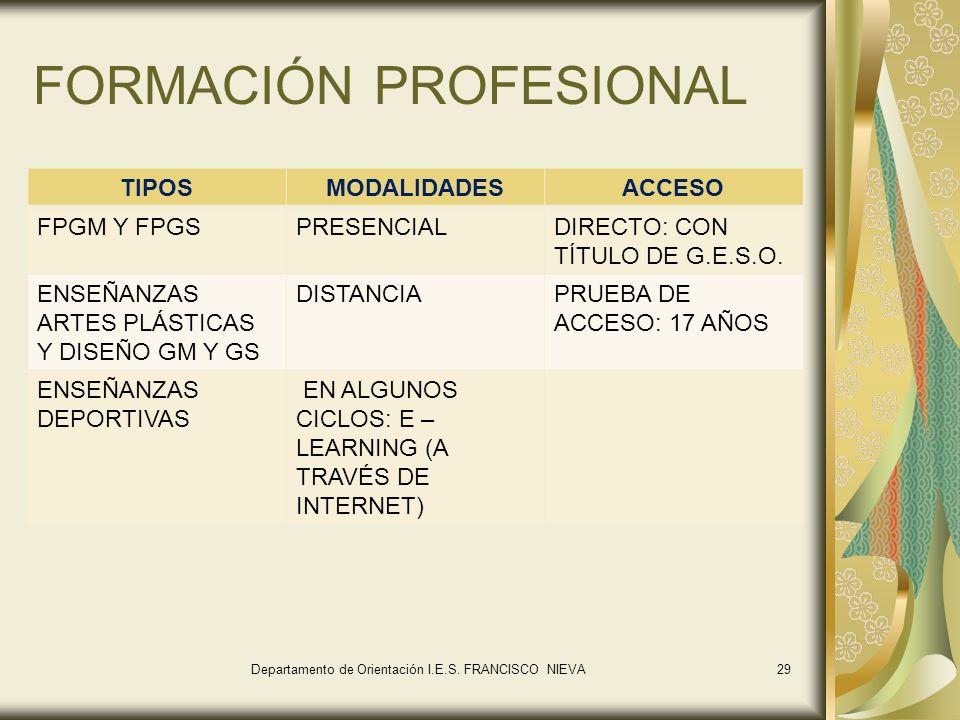 FORMACIÓN PROFESIONAL TIPOSMODALIDADESACCESO FPGM Y FPGSPRESENCIALDIRECTO: CON TÍTULO DE G.E.S.O. ENSEÑANZAS ARTES PLÁSTICAS Y DISEÑO GM Y GS DISTANCI