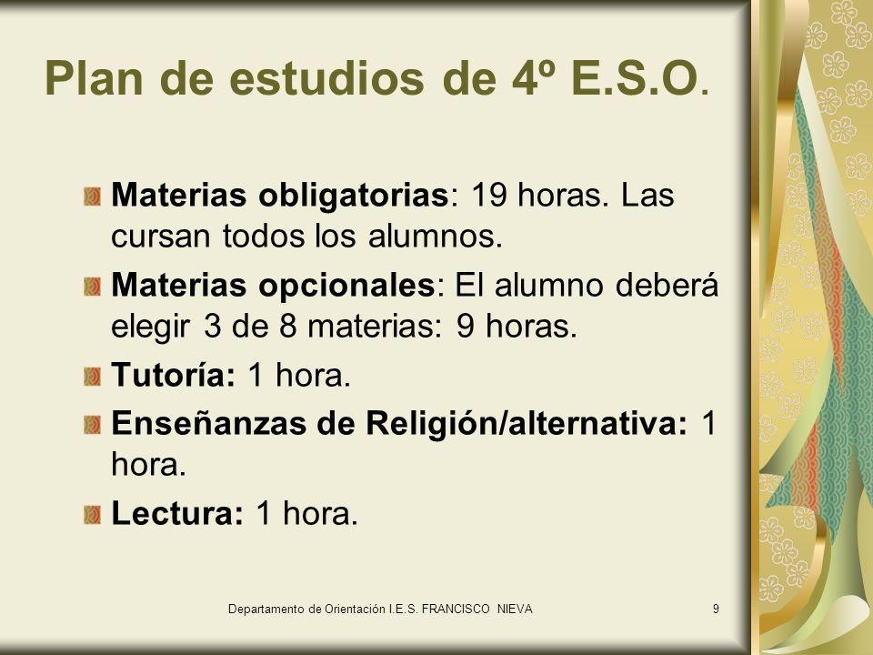 9 Plan de estudios de 4º E.S.O. Materias obligatorias: 19 horas. Las cursan todos los alumnos. Materias opcionales: El alumno deberá elegir 3 de 8 mat