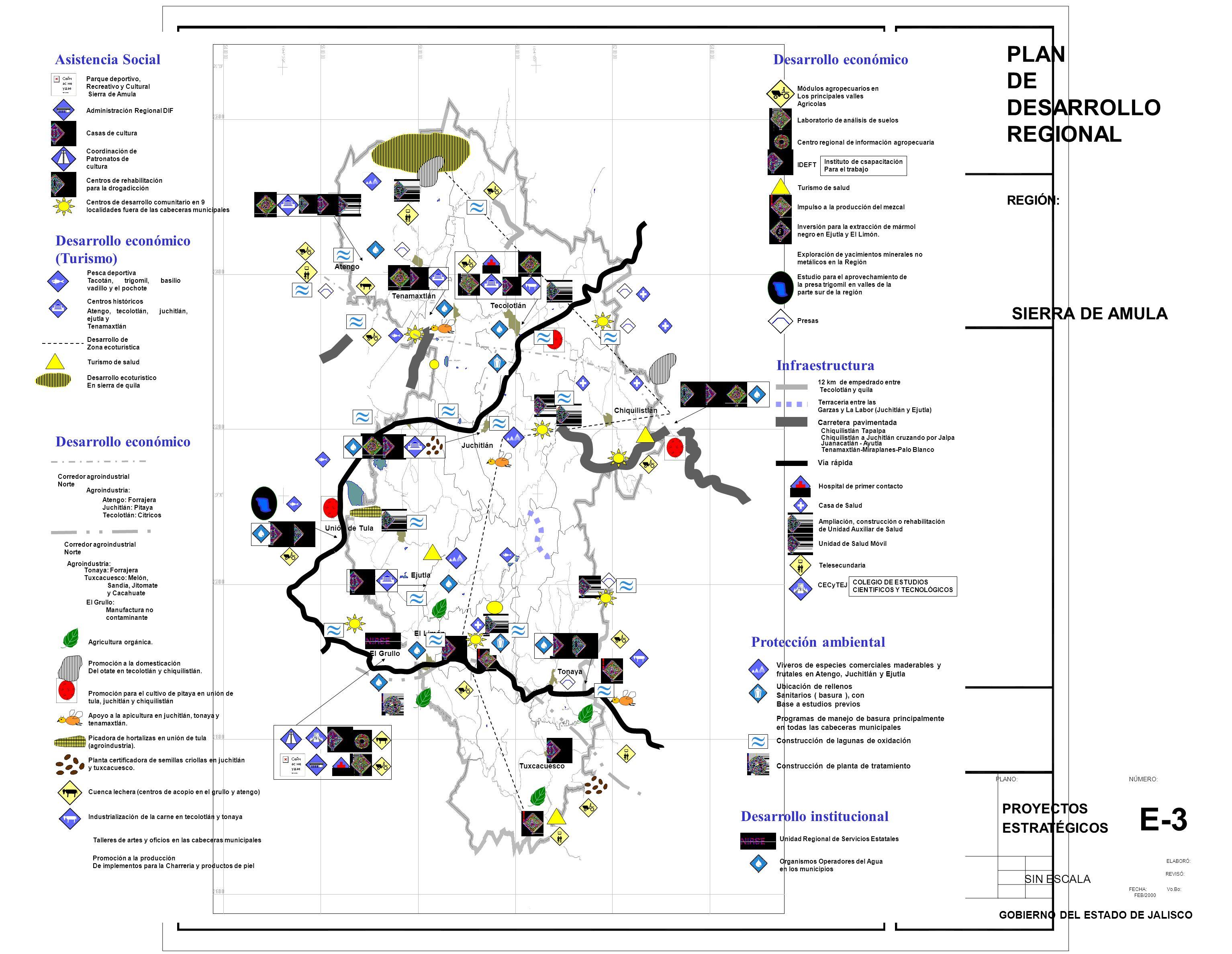 Atengo Unión de Tula Ejutla El Limón Tonaya El Grullo Tuxcacuesco PLAN DE DESARROLLO REGIONAL REGIÓN: SIERRA DE AMULA Parque deportivo, Recreativo y C