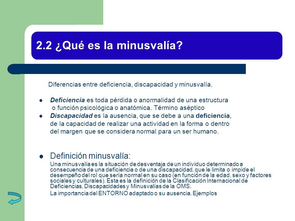 2.2 ¿Qué es la minusvalía? Diferencias entre deficiencia, discapacidad y minusvalía. Deficiencia es toda pérdida o anormalidad de una estructura o fun