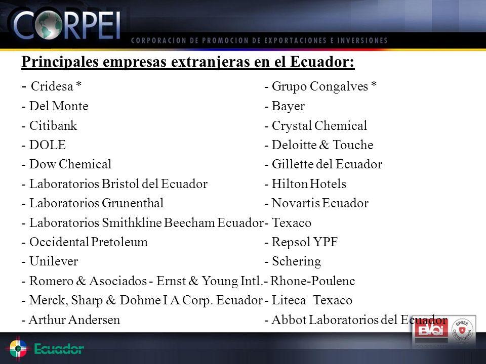 Principales empresas extranjeras en el Ecuador: - Cridesa *- Grupo Congalves * - Del Monte - Bayer - Citibank - Crystal Chemical - DOLE - Deloitte & T